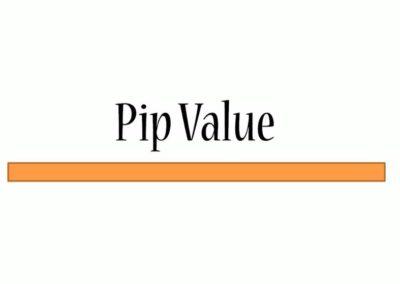 Pip Value